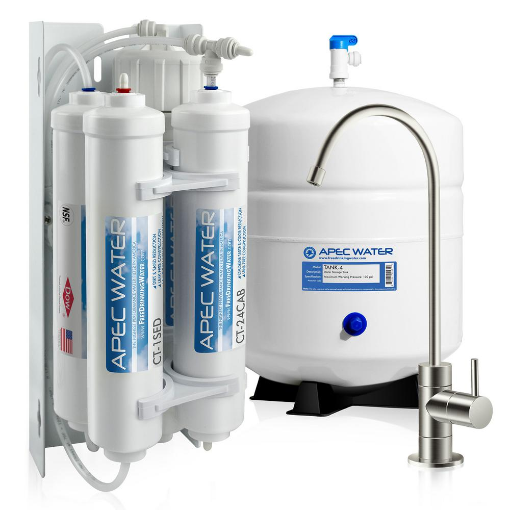 Perfect Water Purifier Review 2020