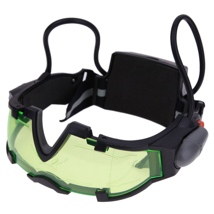 Best Night Vision Goggles 2020