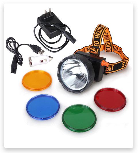 Kohree 4400mAh Dimmable LED Miner Headlamp